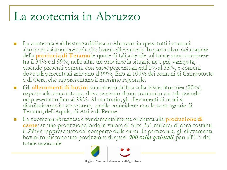 La zootecnia in Abruzzo