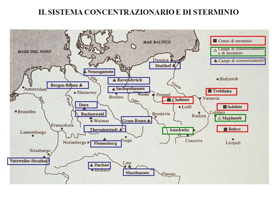 IL SISTEMA CONCENTRAZIONARIO E DI STERMINIO