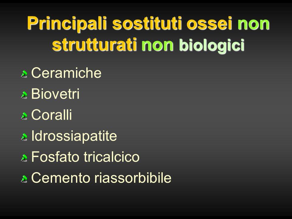 Principali sostituti ossei non strutturati non biologici