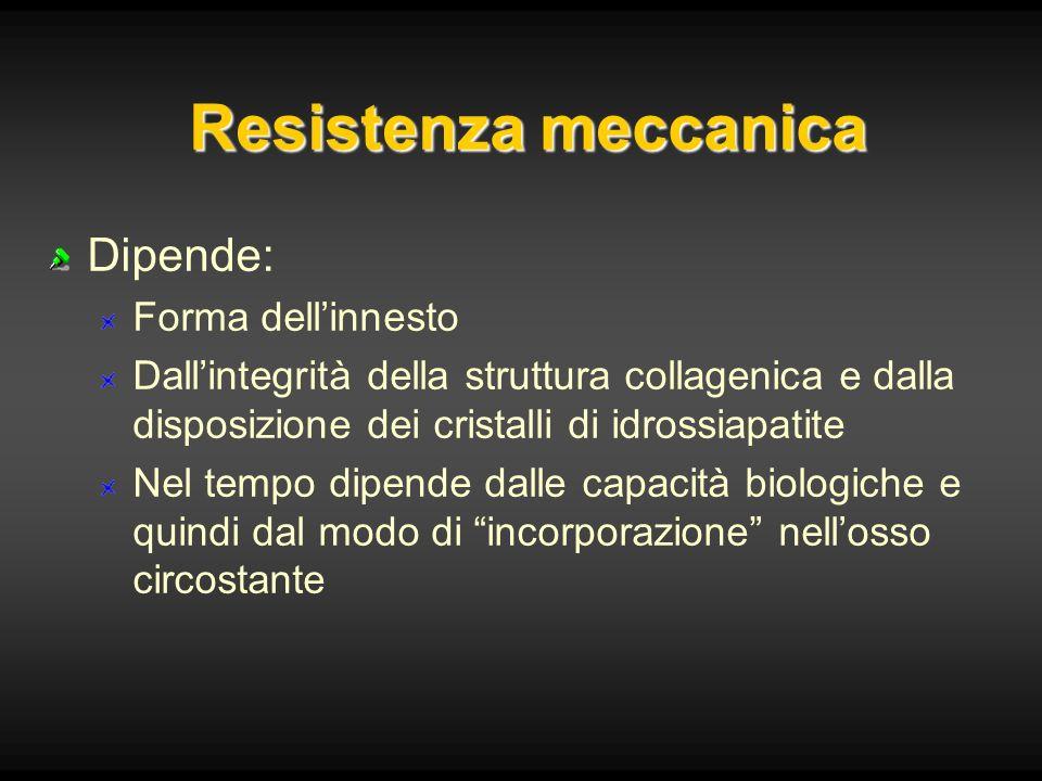 Resistenza meccanica Dipende: Forma dell'innesto