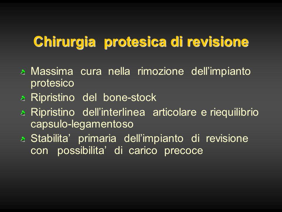 Chirurgia protesica di revisione