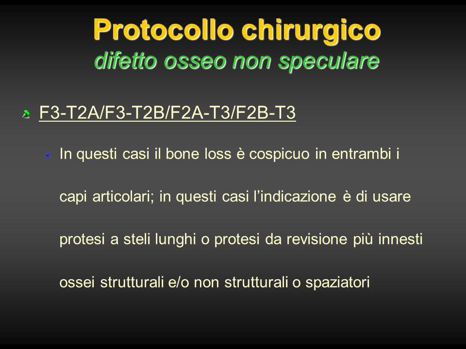 Protocollo chirurgico difetto osseo non speculare