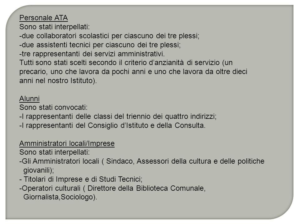 Personale ATA Sono stati interpellati: -due collaboratori scolastici per ciascuno dei tre plessi;