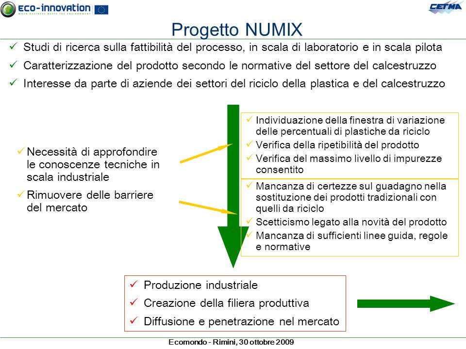 Progetto NUMIX Studi di ricerca sulla fattibilità del processo, in scala di laboratorio e in scala pilota.
