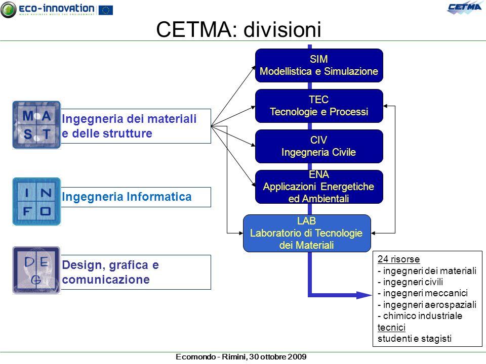 CETMA: divisioni Ingegneria dei materiali e delle strutture