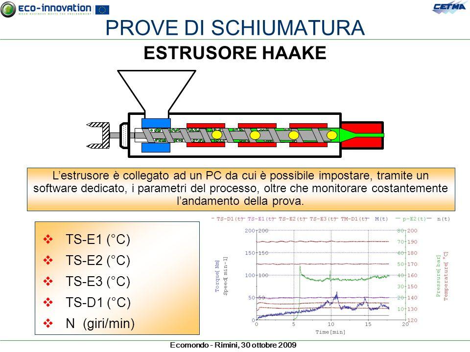 PROVE DI SCHIUMATURA ESTRUSORE HAAKE TS-E1 (°C) TS-E2 (°C) TS-E3 (°C)