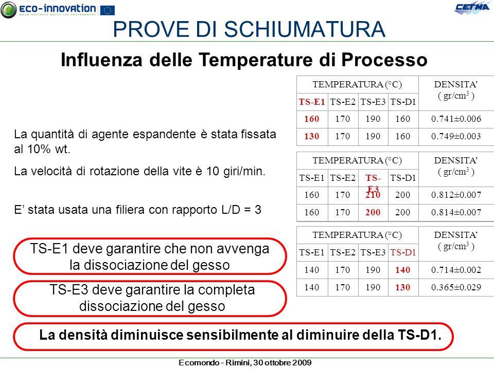 Influenza delle Temperature di Processo