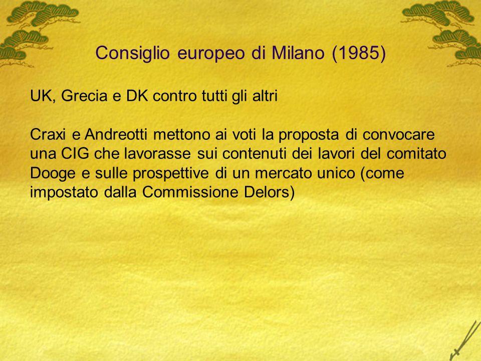 Consiglio europeo di Milano (1985)