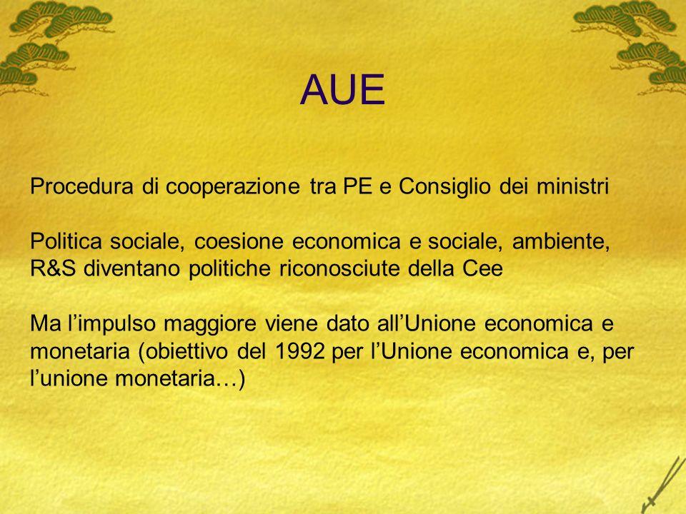 AUE Procedura di cooperazione tra PE e Consiglio dei ministri