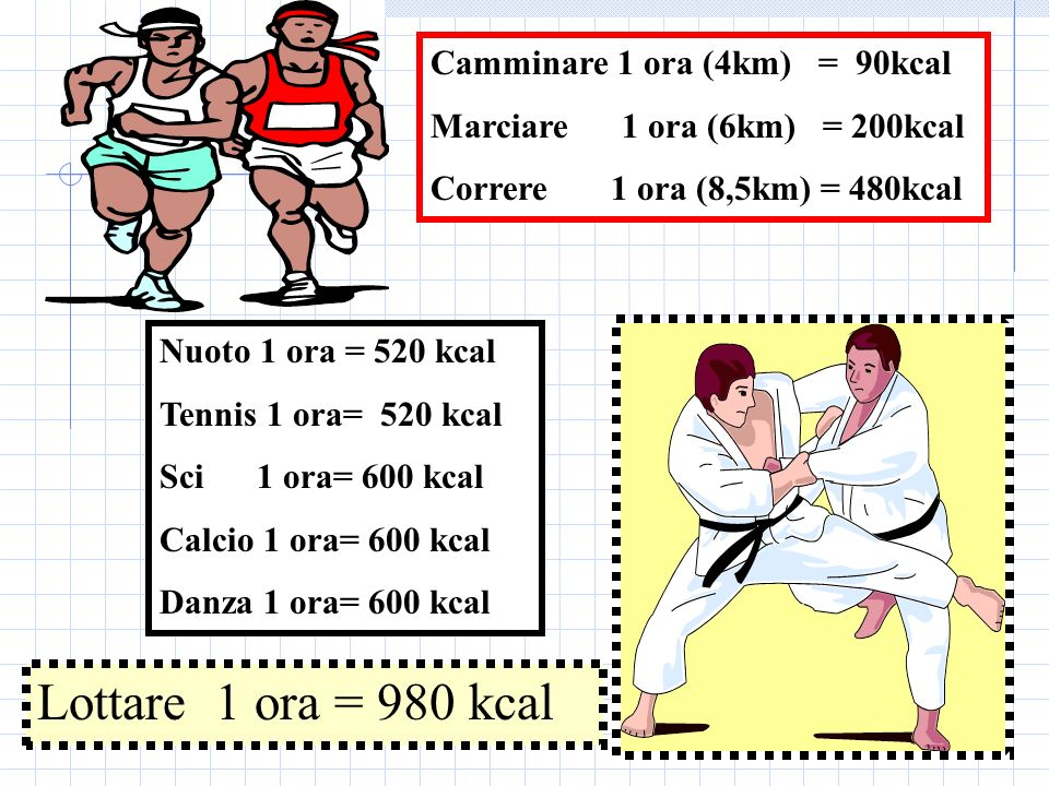 Lottare 1 ora = 980 kcal Camminare 1 ora (4km) = 90kcal