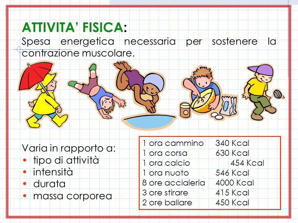 ATTIVITA' FISICA: Spesa energetica necessaria per sostenere la contrazione muscolare. Varia in rapporto a: