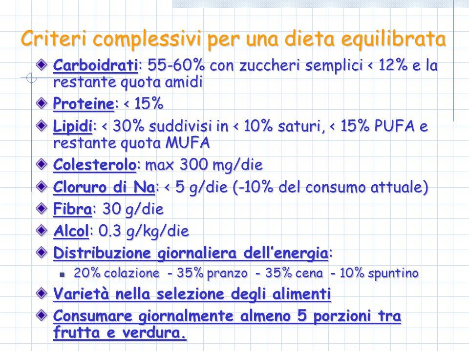 Criteri complessivi per una dieta equilibrata