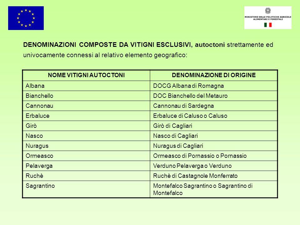 NOME VITIGNI AUTOCTONI DENOMINAZIONE DI ORIGINE