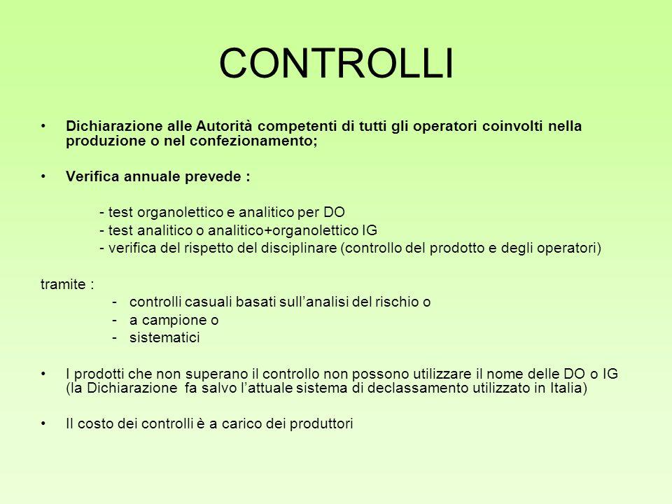 CONTROLLI Dichiarazione alle Autorità competenti di tutti gli operatori coinvolti nella produzione o nel confezionamento;