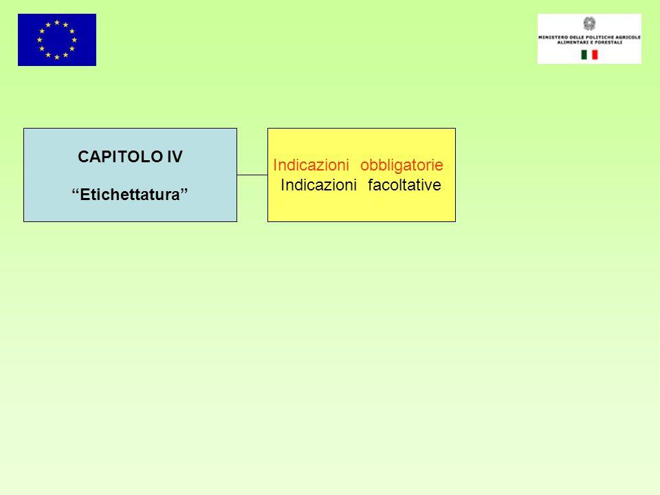 CAPITOLO IV Etichettatura