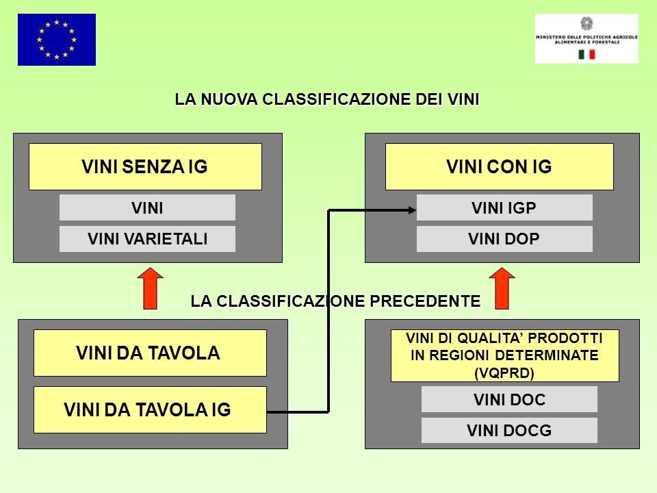 VINI DI QUALITA' PRODOTTI IN REGIONI DETERMINATE