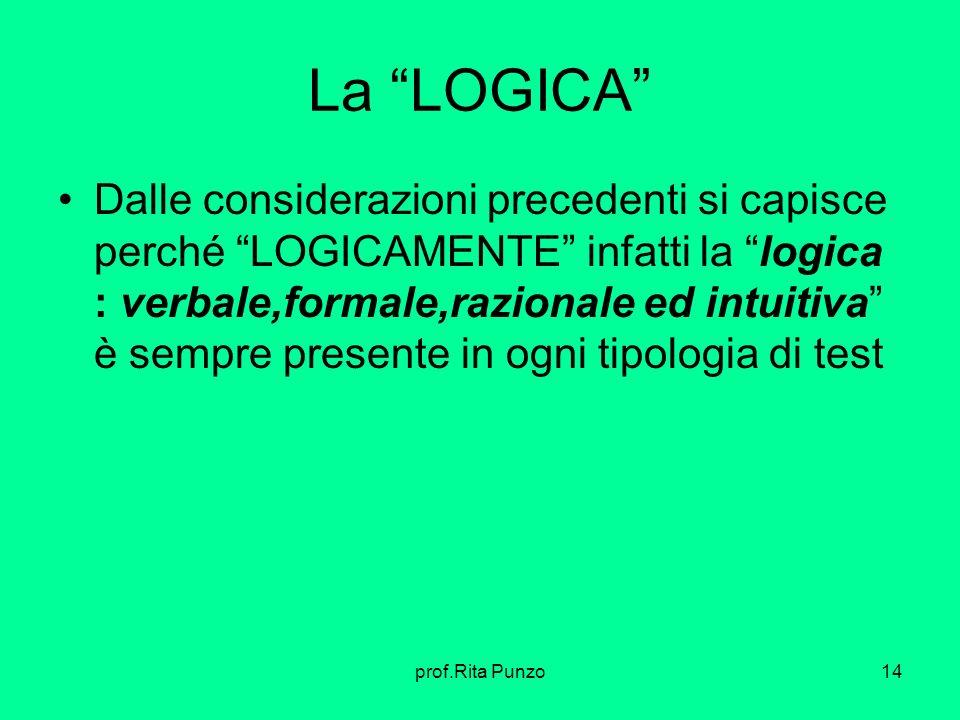 La LOGICA