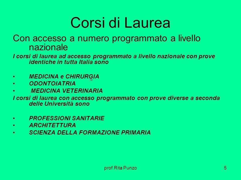 Corsi di Laurea Con accesso a numero programmato a livello nazionale