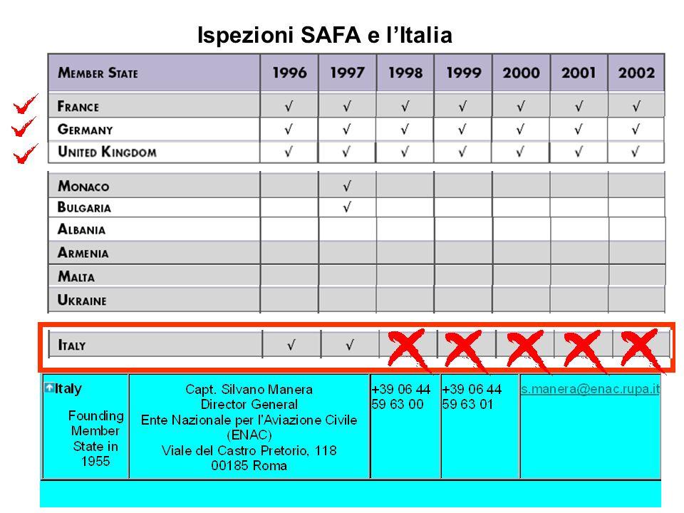 Ispezioni SAFA e l'Italia