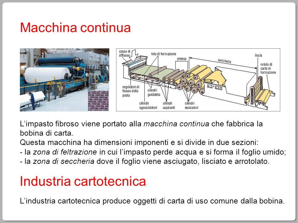 Industria cartotecnica