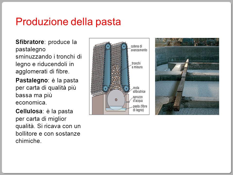 Produzione della pasta