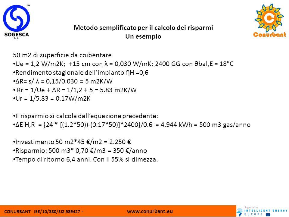 Metodo semplificato per il calcolo dei risparmi