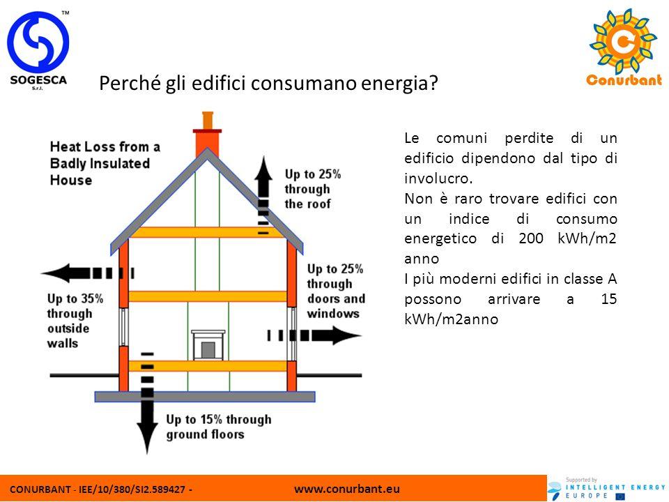 Perché gli edifici consumano energia