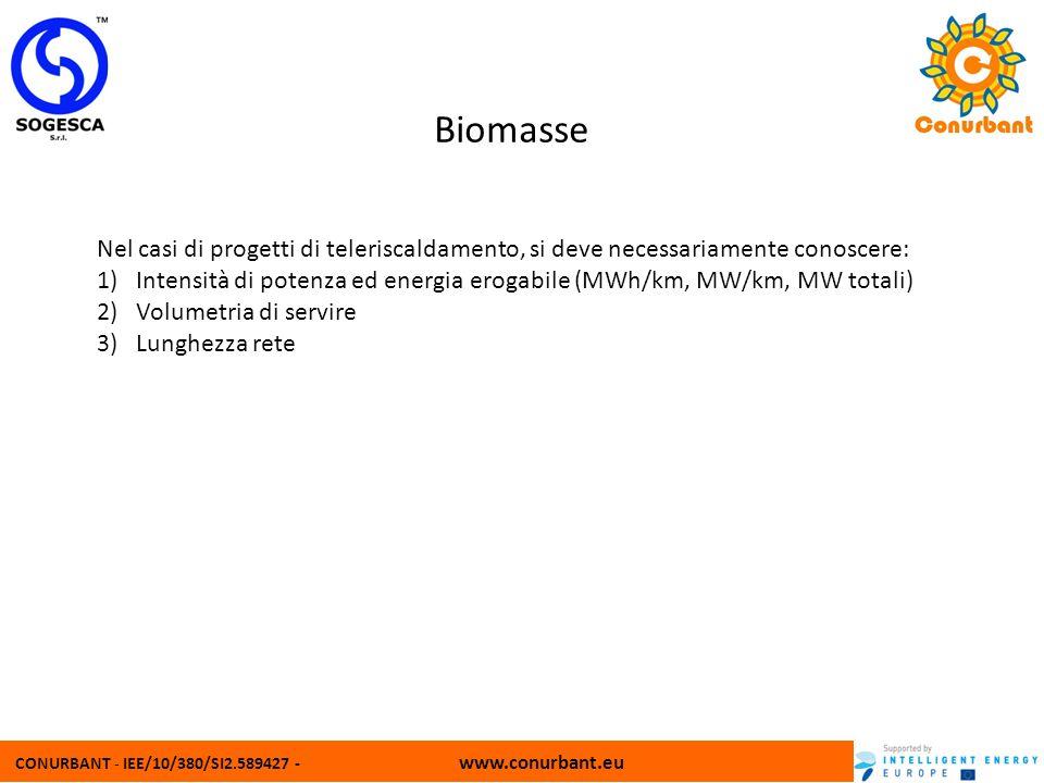3939 Biomasse. Nel casi di progetti di teleriscaldamento, si deve necessariamente conoscere: