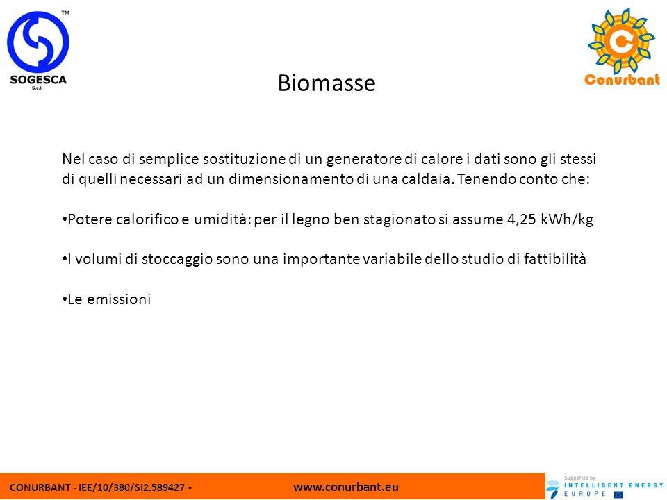 4040 Biomasse.