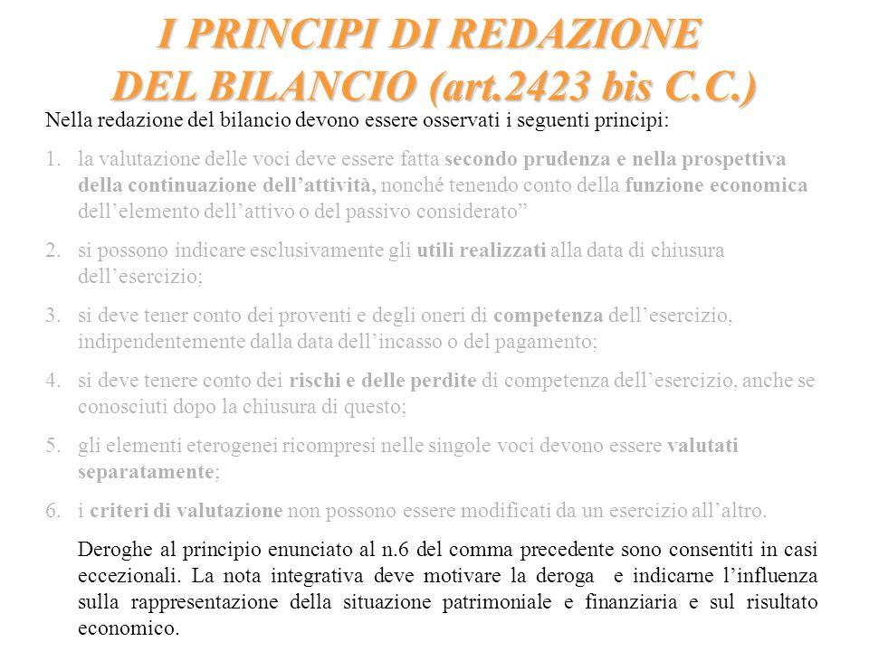 I PRINCIPI DI REDAZIONE DEL BILANCIO (art.2423 bis C.C.)