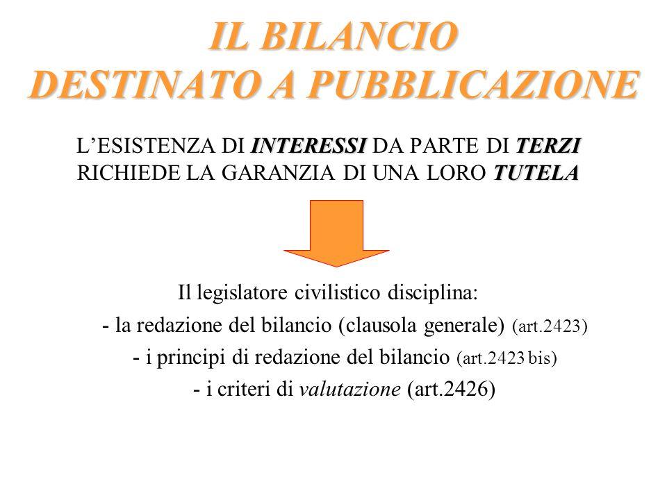IL BILANCIO DESTINATO A PUBBLICAZIONE