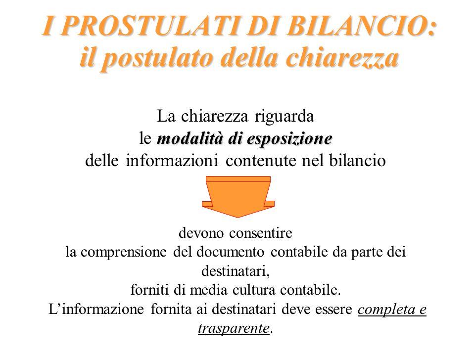 I PROSTULATI DI BILANCIO: il postulato della chiarezza