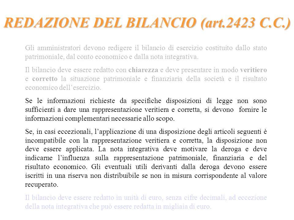REDAZIONE DEL BILANCIO (art.2423 C.C.)