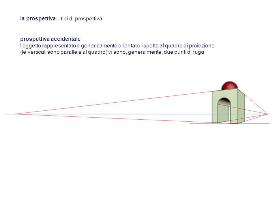 la prospettiva – tipi di prospettiva