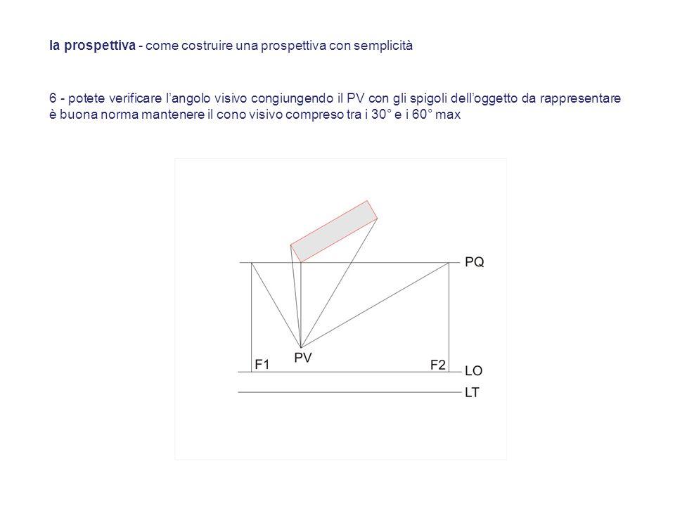 la prospettiva - come costruire una prospettiva con semplicità