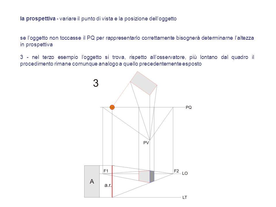 la prospettiva - variare il punto di vista e la posizione dell'oggetto