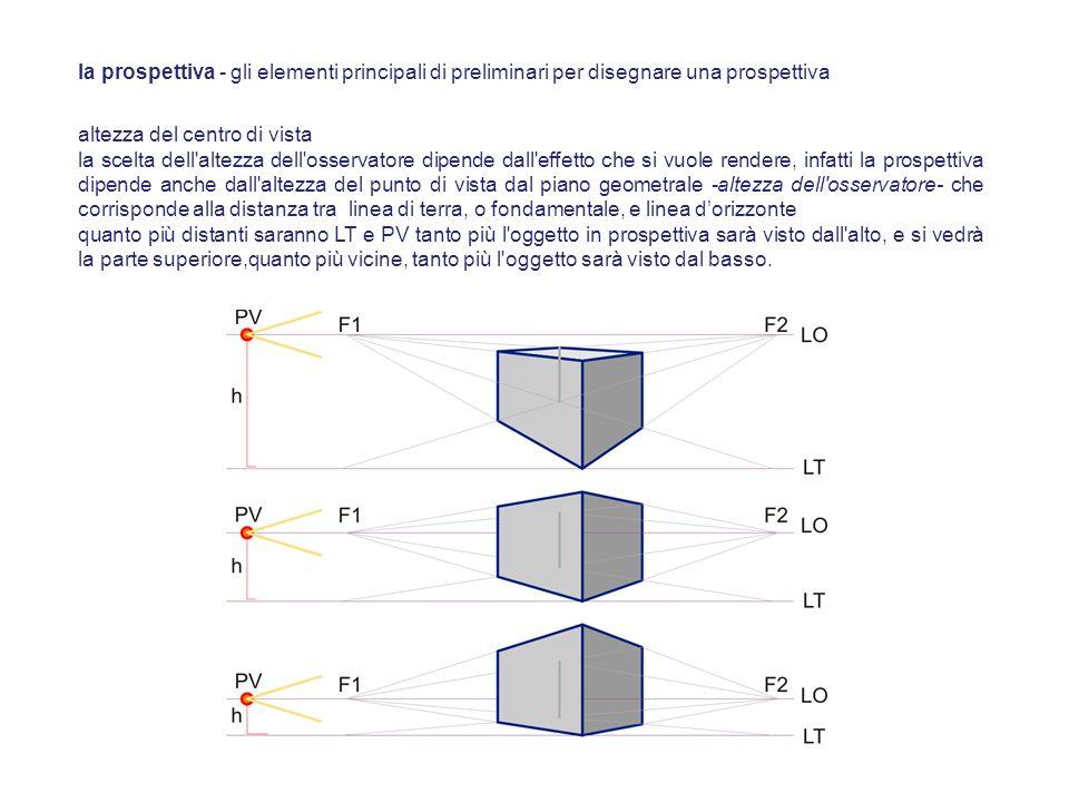 la prospettiva - gli elementi principali di preliminari per disegnare una prospettiva