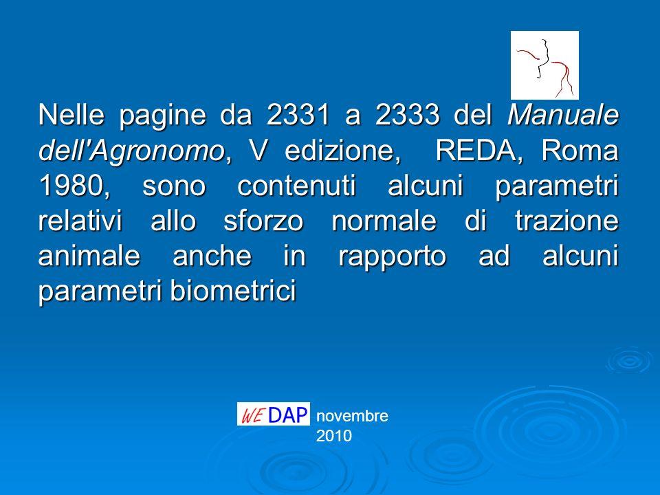 Nelle pagine da 2331 a 2333 del Manuale dell Agronomo, V edizione, REDA, Roma 1980, sono contenuti alcuni parametri relativi allo sforzo normale di trazione animale anche in rapporto ad alcuni parametri biometrici