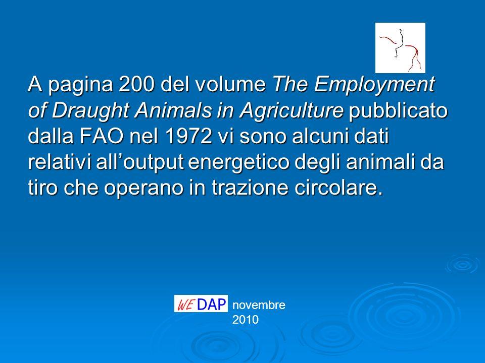 A pagina 200 del volume The Employment of Draught Animals in Agriculture pubblicato dalla FAO nel 1972 vi sono alcuni dati relativi all'output energetico degli animali da tiro che operano in trazione circolare.