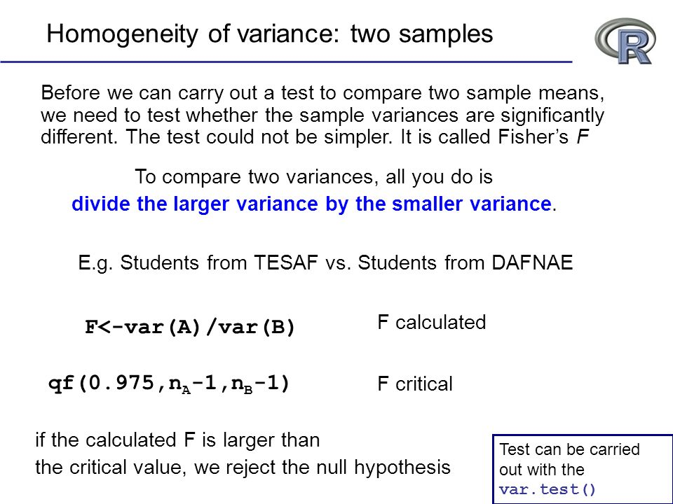 Homogeneity of variance: two samples