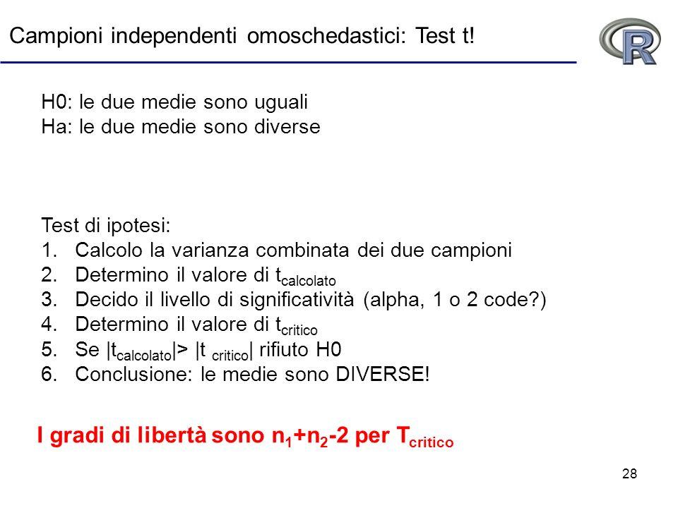 I gradi di libertà sono n1+n2-2 per Tcritico
