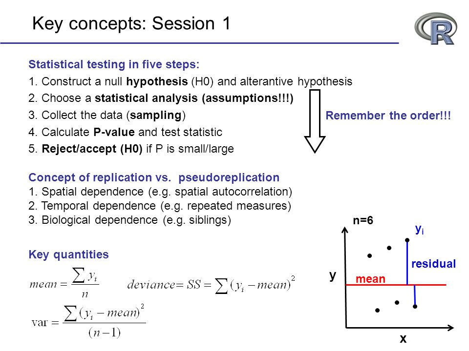 Key concepts: Session 1 y x Statistical testing in five steps: