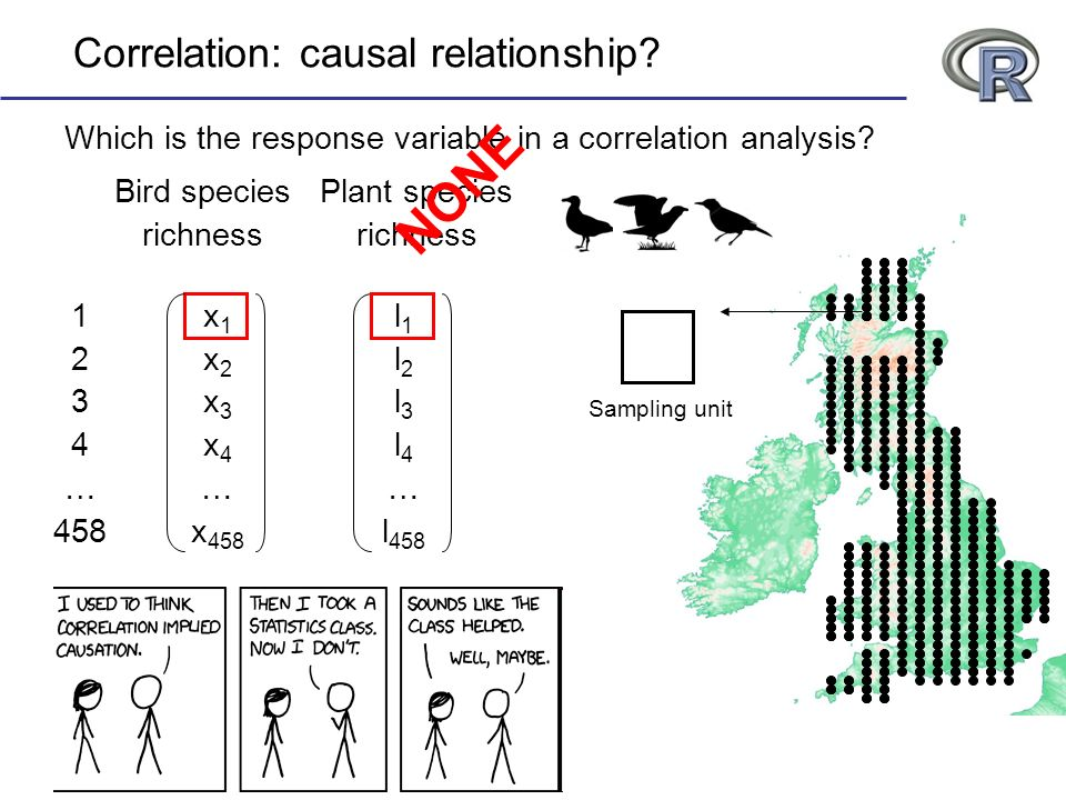 NONE Correlation: causal relationship