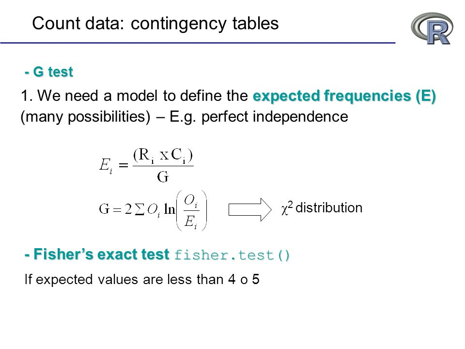 Count data: contingency tables