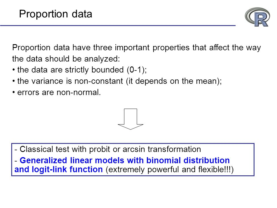 Proportion data Proportion data have three important properties that affect the way. the data should be analyzed: