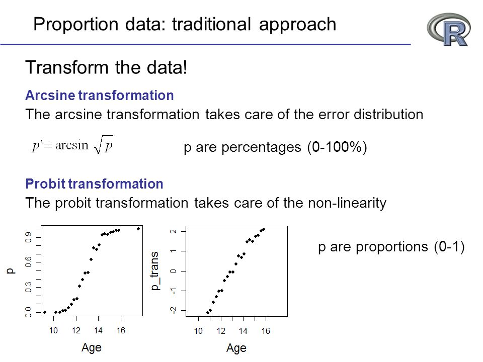 Proportion data: traditional approach