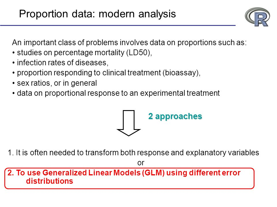 Proportion data: modern analysis