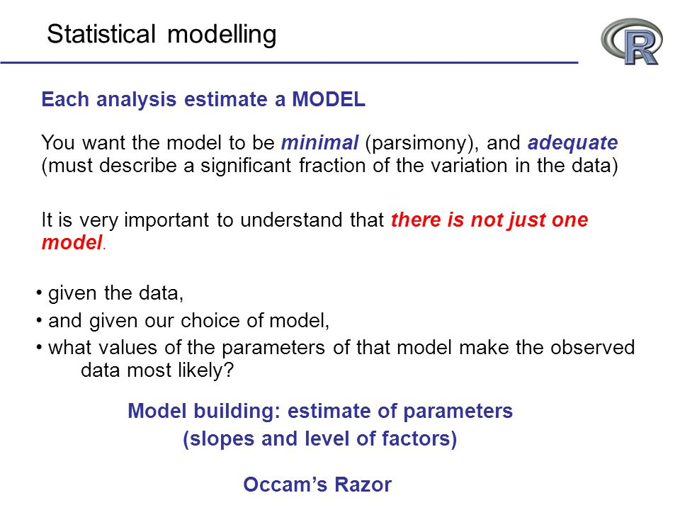 Model building: estimate of parameters (slopes and level of factors)