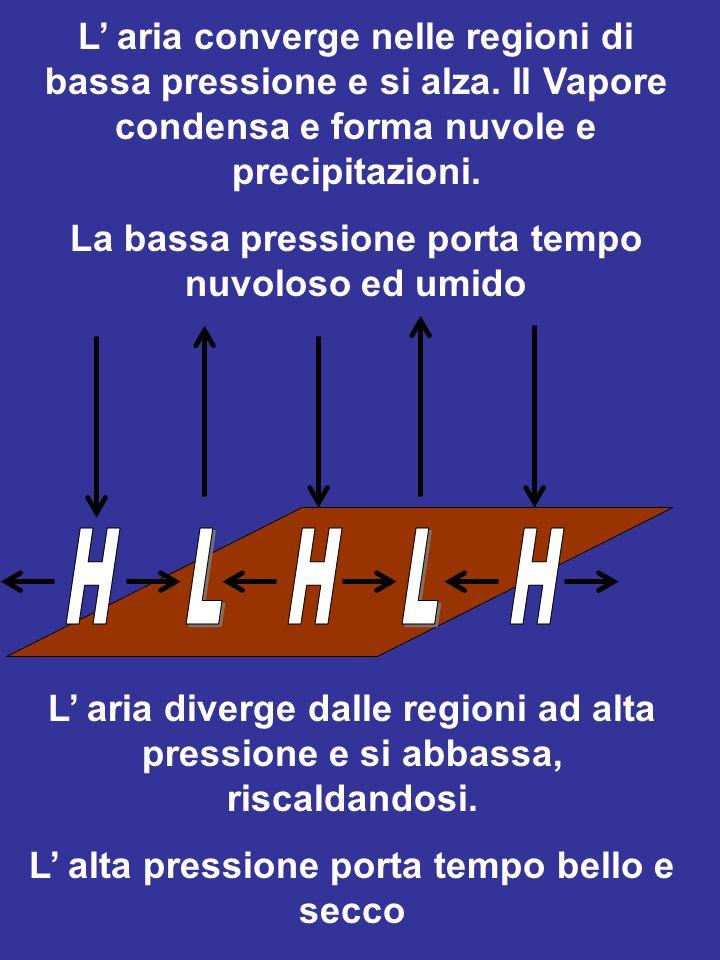 L' aria converge nelle regioni di bassa pressione e si alza