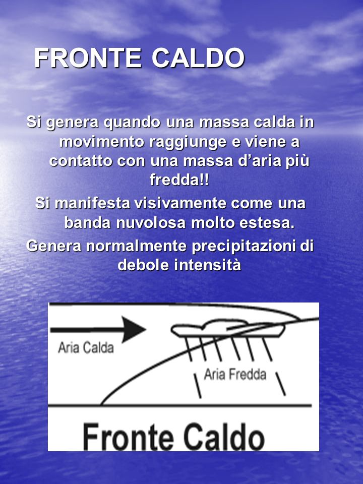 FRONTE CALDOSi genera quando una massa calda in movimento raggiunge e viene a contatto con una massa d'aria più fredda!!